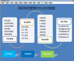振阳驾校管理必赢亚洲bwin988net