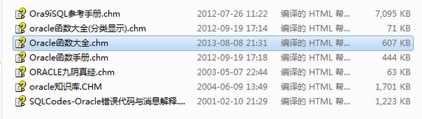 Oracle中文手册