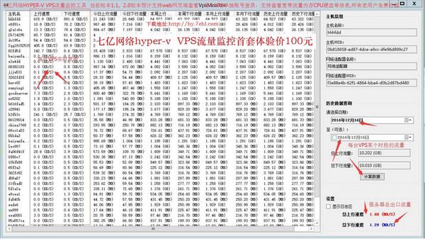 七亿网络hyper-v