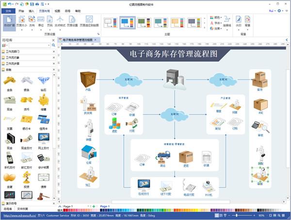 亿图流程图制作软件