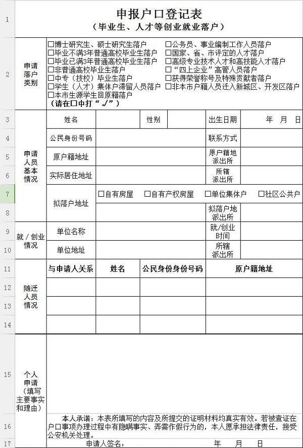 武汉申报户口登记表