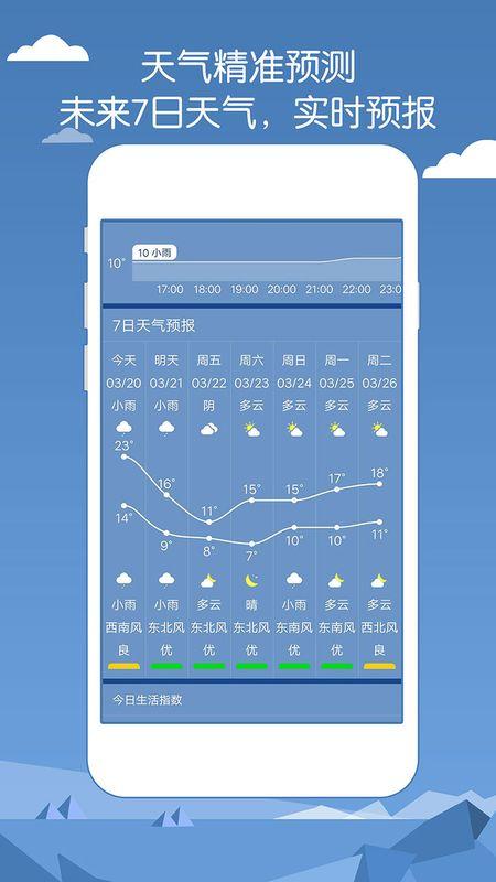 专业天气预报_图片2