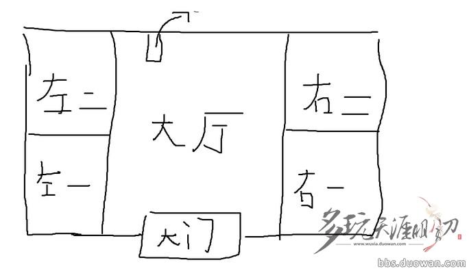 住宅电路图讲解