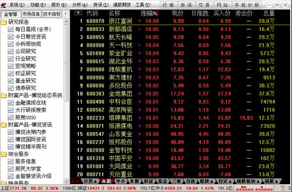 国信证券金太阳网上交易专业版
