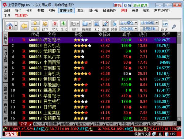 东方证券同花顺