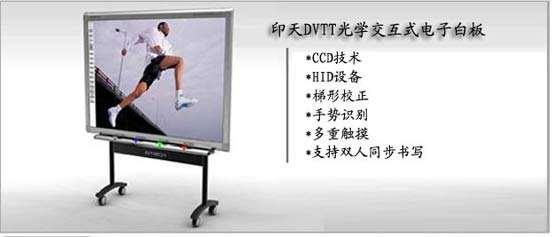 Intechboard印天白板软件